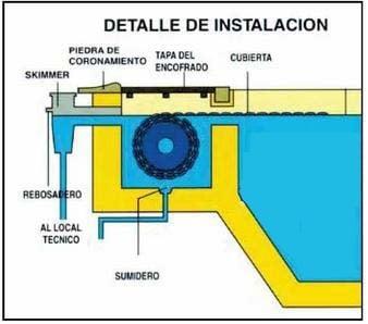Instalación cobertor de piscina automatico enterrado