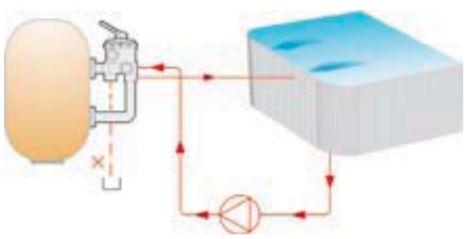 llave selectora piscina recirculacion