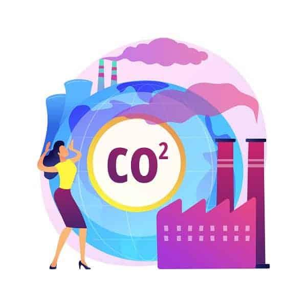 huella de carbono global