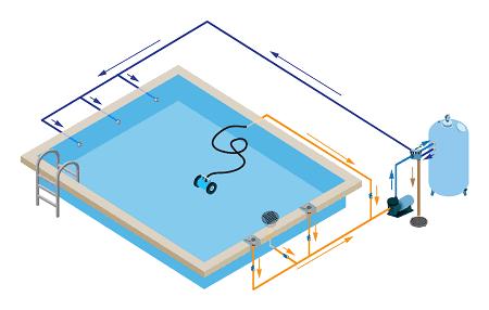 limpiafondos hidraulico conexion toma aspiracion